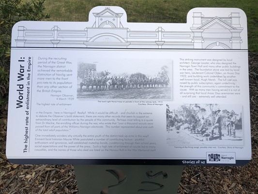 Stories of Us: The Narrogin - 11. World War I: The highest rate of